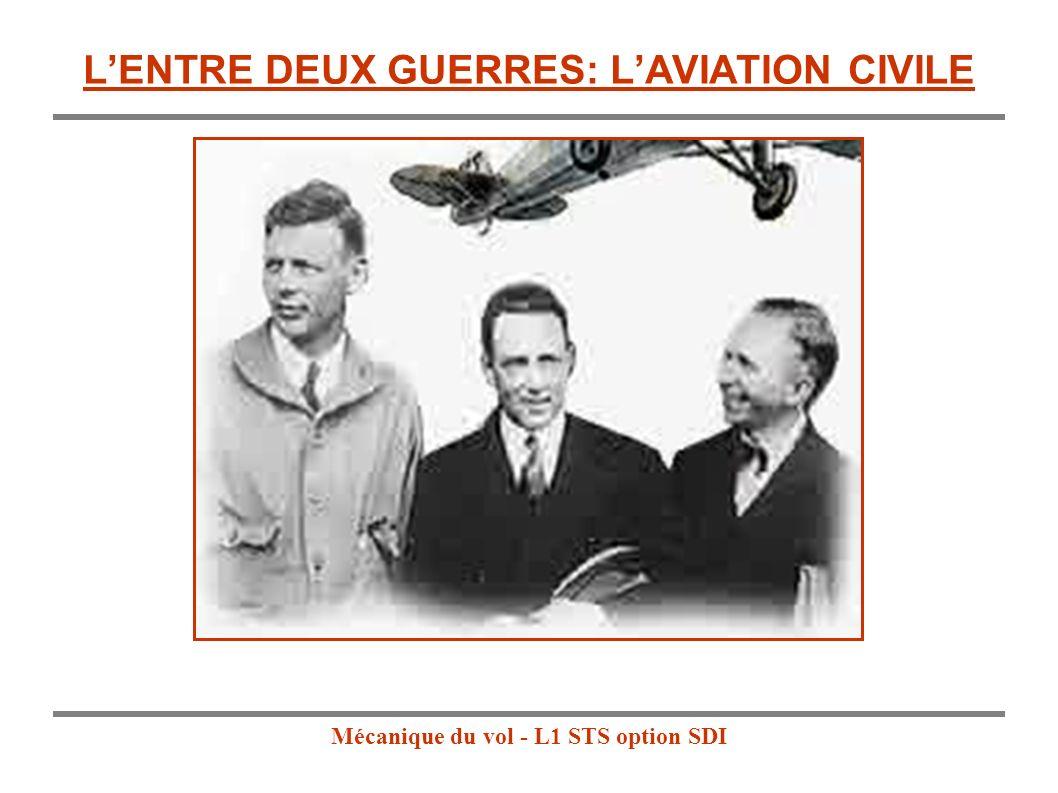 Mécanique du vol - L1 STS option SDI LENTRE DEUX GUERRES: LAVIATION CIVILE