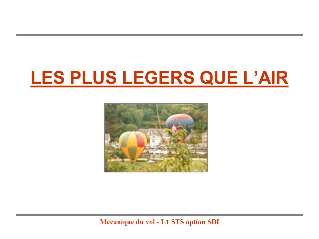 Mécanique du vol - L1 STS option SDI LES PLUS LEGERS QUE LAIR 1783 : premier vol habité (un canard, un coq et un mouton....) Décembre 1783 : - On adopte l hydrogène plus performant.