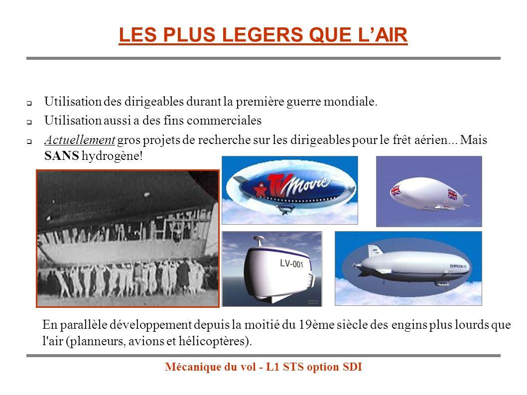 Mécanique du vol - L1 STS option SDI LES PLUS LEGERS QUE LAIR Utilisation des dirigeables durant la première guerre mondiale.