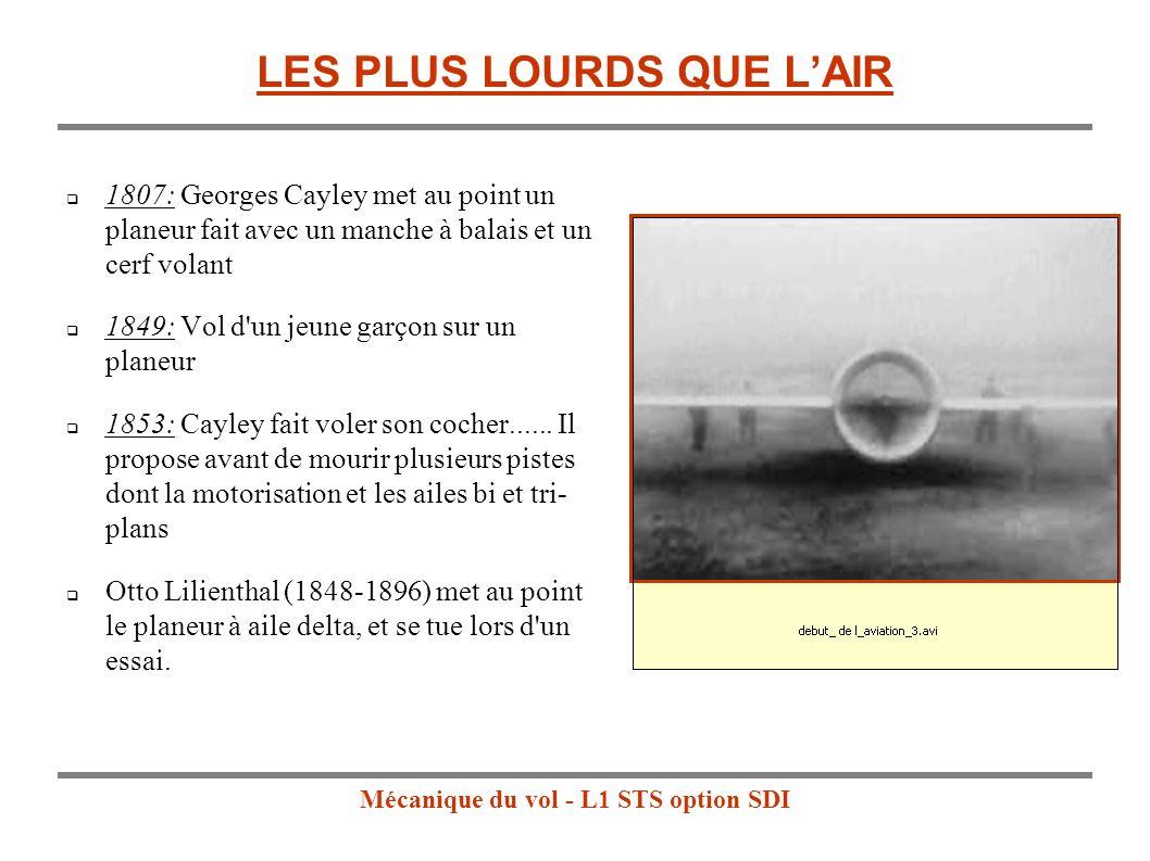 Mécanique du vol - L1 STS option SDI LES PLUS LOURDS QUE LAIR 1807: Georges Cayley met au point un planeur fait avec un manche à balais et un cerf volant 1849: Vol d un jeune garçon sur un planeur 1853: Cayley fait voler son cocher......