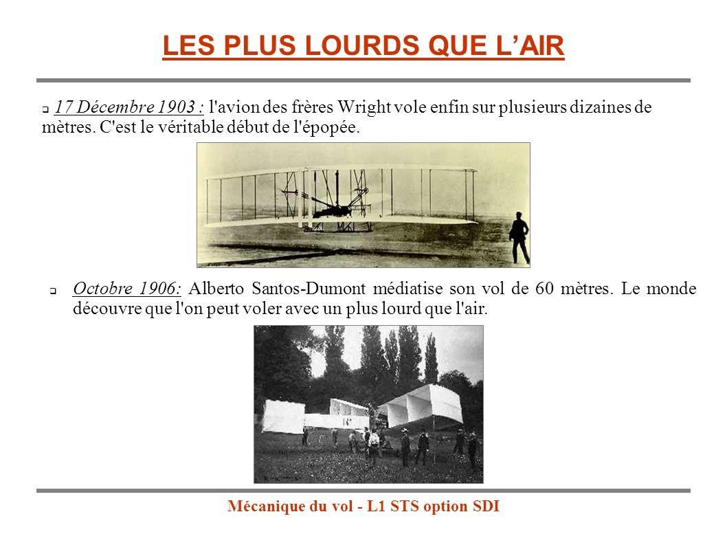 Mécanique du vol - L1 STS option SDI 17 Décembre 1903 : l avion des frères Wright vole enfin sur plusieurs dizaines de mètres.