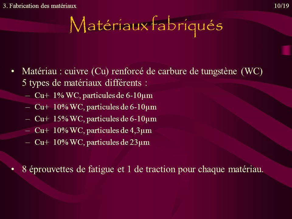 Matériau : cuivre (Cu) renforcé de carbure de tungstène (WC) 5 types de matériaux différents : –Cu+ 1% WC, particules de 6-10µm –Cu+ 10% WC, particule