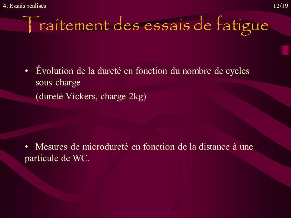 Évolution de la dureté en fonction du nombre de cycles sous charge (dureté Vickers, charge 2kg) Traitement des essais de fatigue 4.