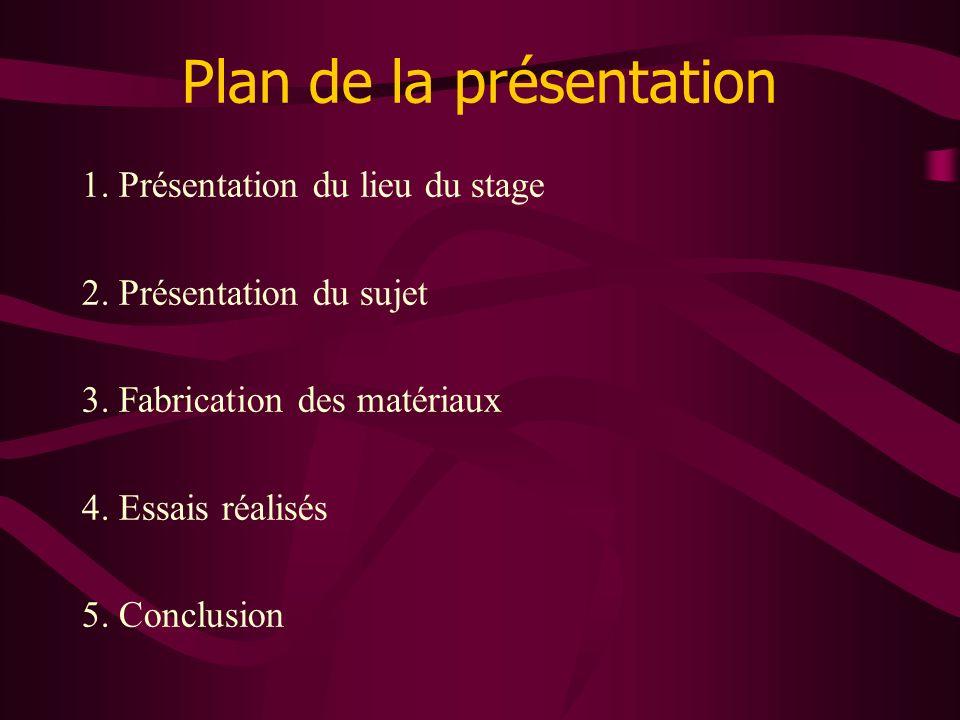 Plan de la présentation 1. Présentation du lieu du stage 2. Présentation du sujet 3. Fabrication des matériaux 4. Essais réalisés 5. Conclusion