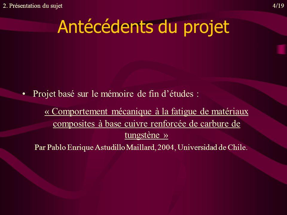 Antécédents du projet Projet basé sur le mémoire de fin détudes : « Comportement mécanique à la fatigue de matériaux composites à base cuivre renforcée de carbure de tungstène » Par Pablo Enrique Astudillo Maillard, 2004, Universidad de Chile.