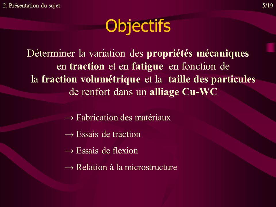 Déterminer la variation des propriétés mécaniques en traction et en fatigue en fonction de la fraction volumétrique et la taille des particules de renfort dans un alliage Cu-WC Objectifs 2.