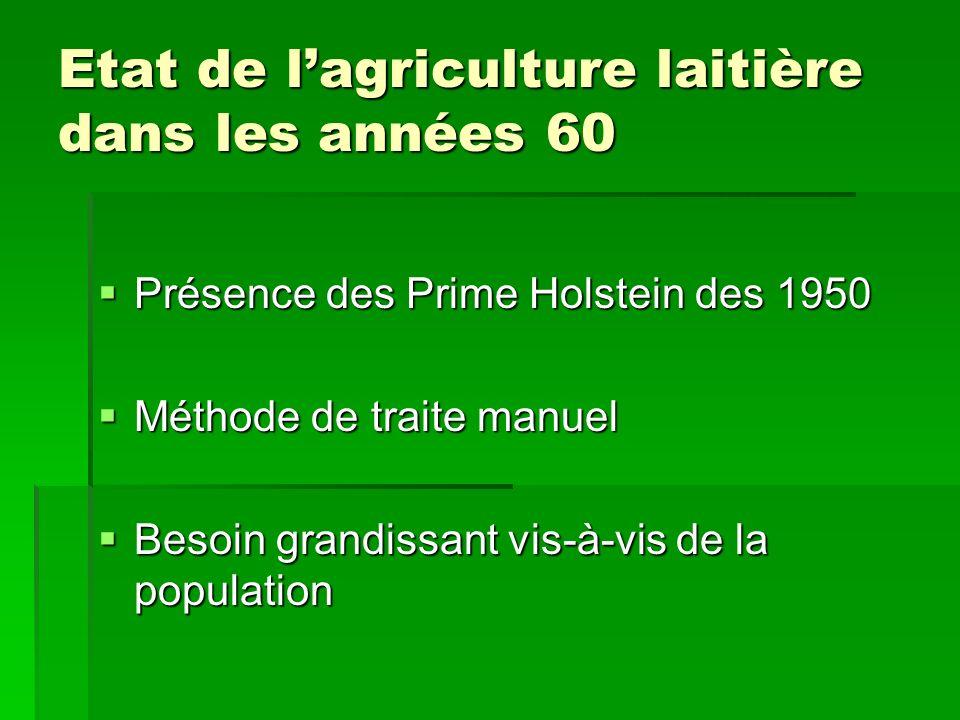Etat de lagriculture laitière dans les années 60 Présence des Prime Holstein des 1950 Présence des Prime Holstein des 1950 Méthode de traite manuel Méthode de traite manuel Besoin grandissant vis-à-vis de la population Besoin grandissant vis-à-vis de la population