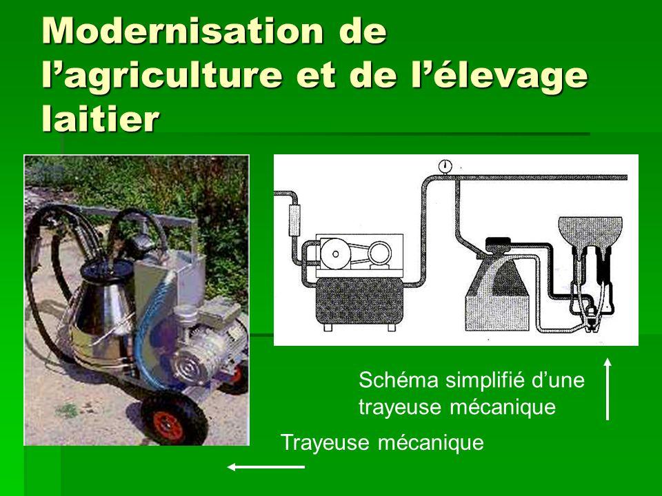 Modernisation de lagriculture et de lélevage laitier Schéma simplifié dune trayeuse mécanique Trayeuse mécanique