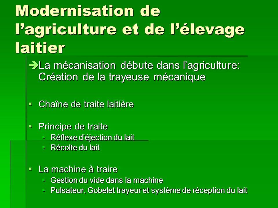 Modernisation de lagriculture et de lélevage laitier La mécanisation débute dans lagriculture: Création de la trayeuse mécanique La mécanisation début