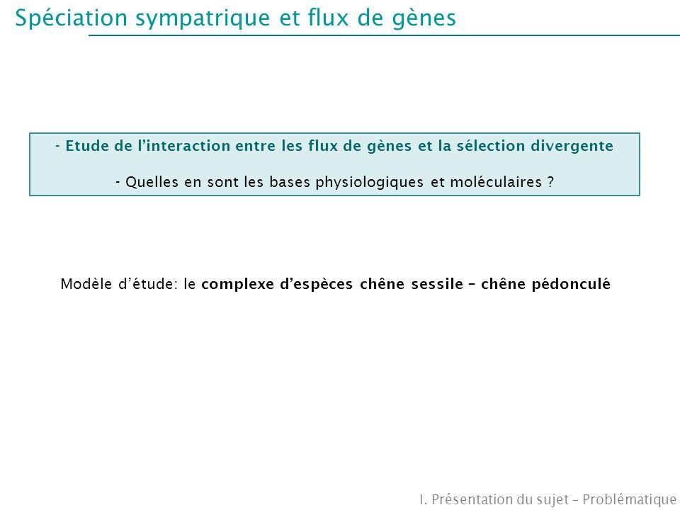 Spéciation sympatrique et flux de gènes I. Présentation du sujet – Problématique - Etude de linteraction entre les flux de gènes et la sélection diver