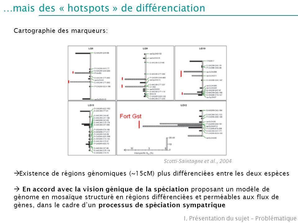 …mais des « hotspots » de différenciation Scotti-Saintagne et al., 2004 Cartographie des marqueurs: Existence de régions génomiques (~15cM) plus diffé