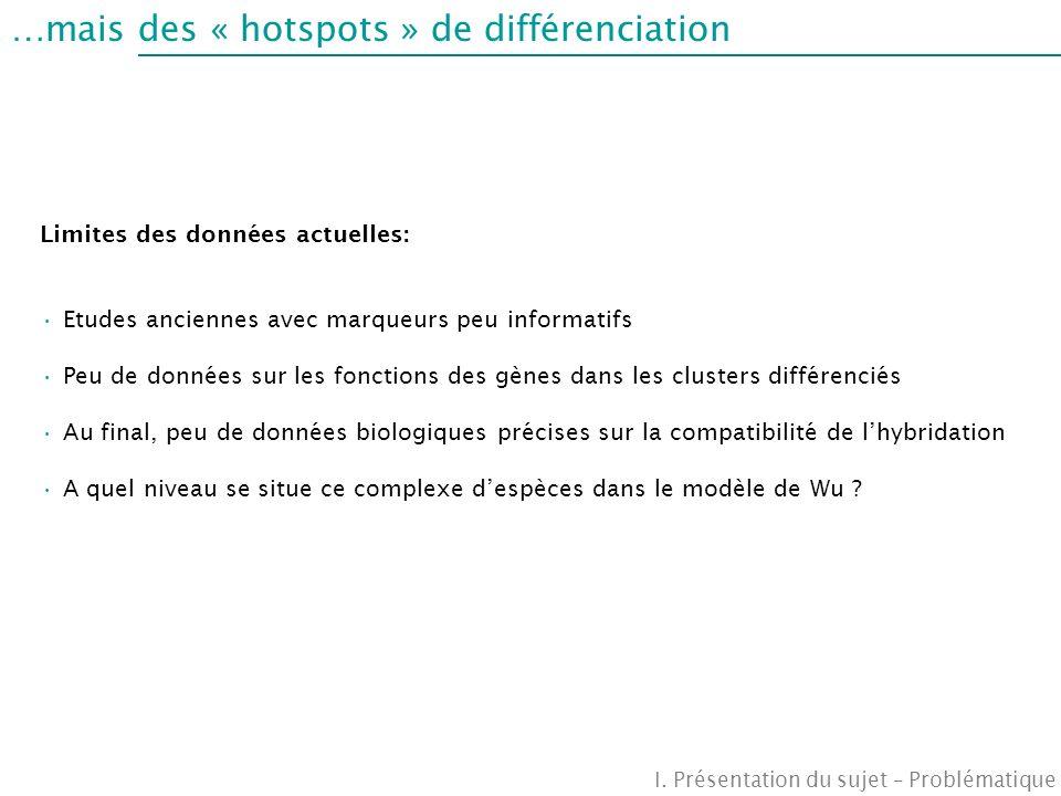…mais des « hotspots » de différenciation I. Présentation du sujet – Problématique Limites des données actuelles: Etudes anciennes avec marqueurs peu