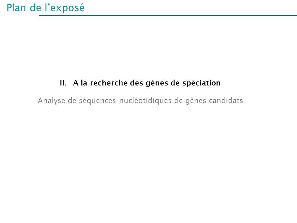 Plan de lexposé II.A la recherche des gènes de spéciation Analyse de séquences nucléotidiques de gènes candidats
