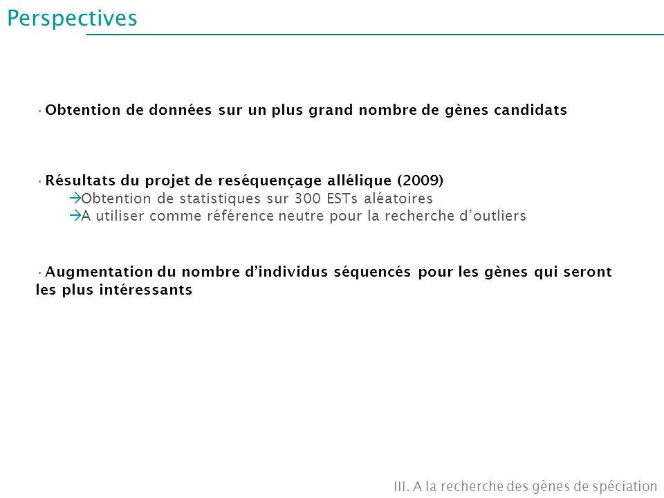 Perspectives III. A la recherche des gènes de spéciation Obtention de données sur un plus grand nombre de gènes candidats Résultats du projet de reséq