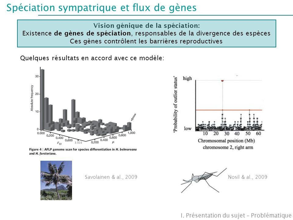 Spéciation sympatrique et flux de gènes I. Présentation du sujet – Problématique Vision génique de la spéciation: Existence de gènes de spéciation, re