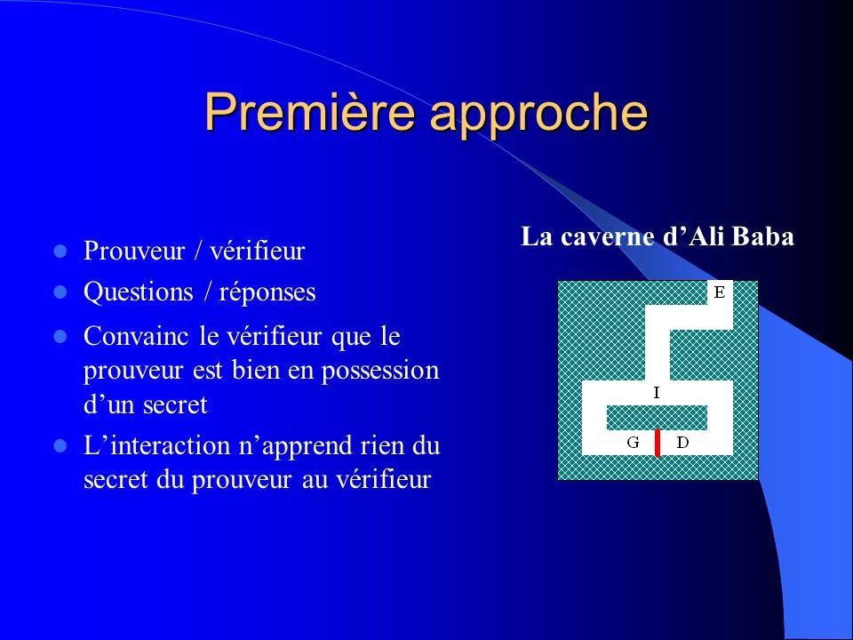 Première approche Convainc le vérifieur que le prouveur est bien en possession dun secret Linteraction napprend rien du secret du prouveur au vérifieu