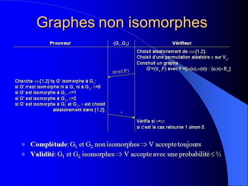 Preuve à divulgation nulle Simulateur (M*): – Ne connaît pas le secret du prouveur – Exécution en temps polynomial – Peut échouer ( ) Zero-knowledge parfait : – Les échecs du simulateur sont limités (Pr(M*(x)= ) ½) – P,V* (x) et m*(x) sont identiquement distribuées Zero-knowledge calculatoire: – { P,V* (x)} x L et {M*(x)} x L sont calculatoirement indistingables Complexité: – BPP PZK CZK IP – NP CZK ?