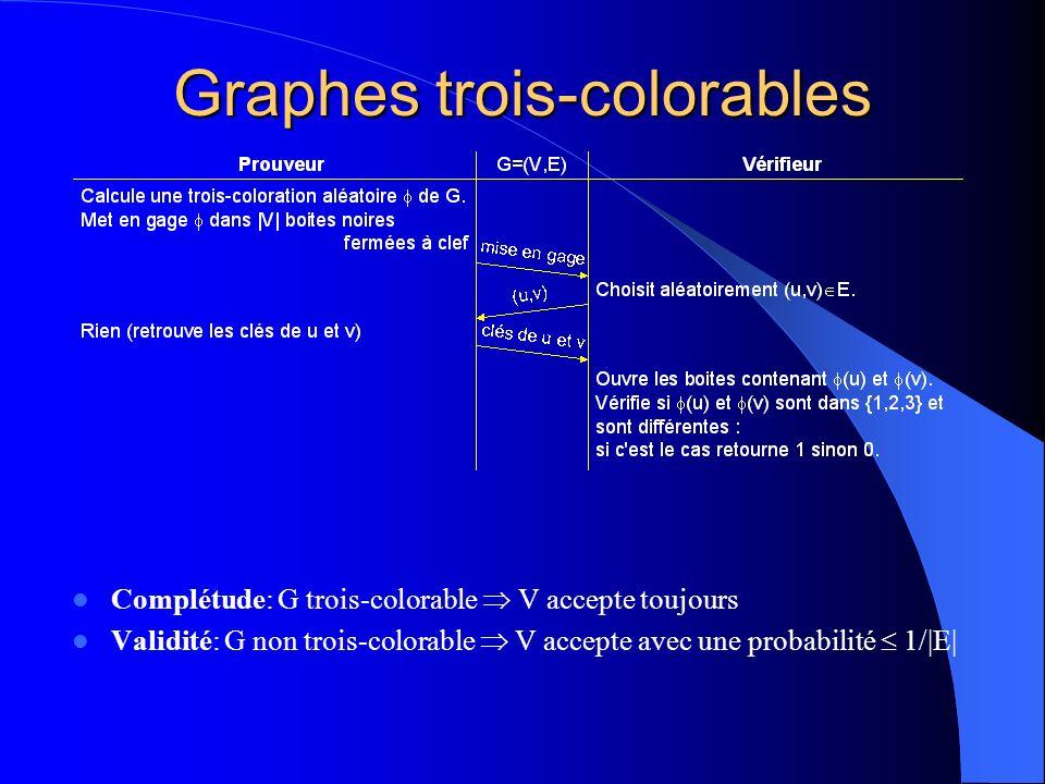 Graphes trois-colorables Complétude: G trois-colorable V accepte toujours Validité: G non trois-colorable V accepte avec une probabilité 1/|E|