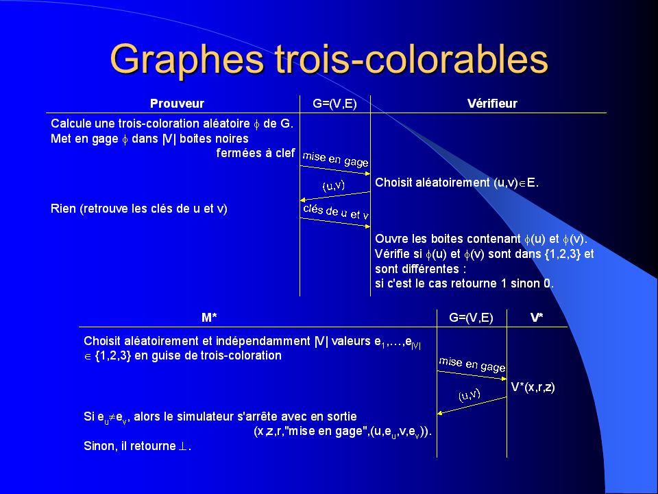 Graphes trois-colorables