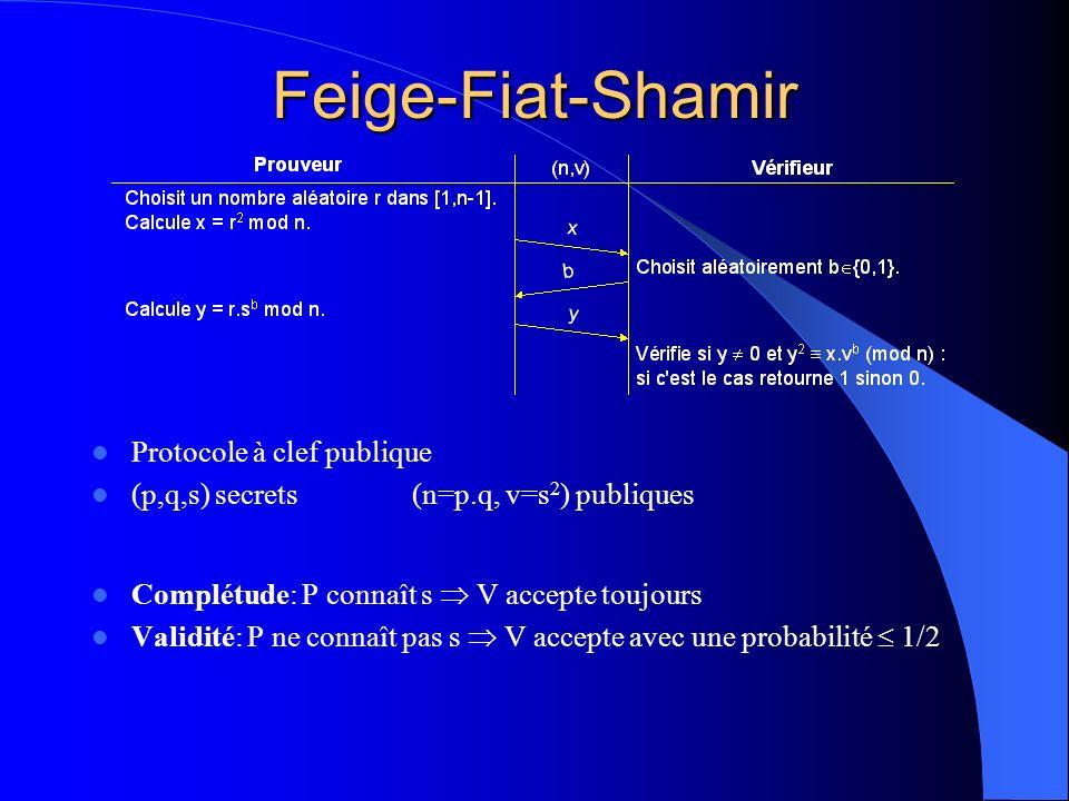 Feige-Fiat-Shamir Complétude: P connaît s V accepte toujours Validité: P ne connaît pas s V accepte avec une probabilité 1/2 Protocole à clef publique
