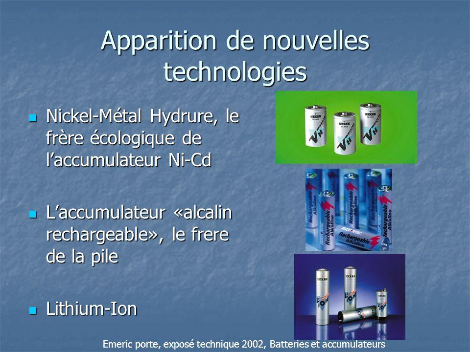Apparition de nouvelles technologies Nickel-Métal Hydrure, le frère écologique de laccumulateur Ni-Cd Nickel-Métal Hydrure, le frère écologique de lac