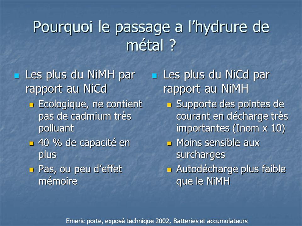 Pourquoi le passage a lhydrure de métal ? Les plus du NiMH par rapport au NiCd Les plus du NiMH par rapport au NiCd Ecologique, ne contient pas de cad