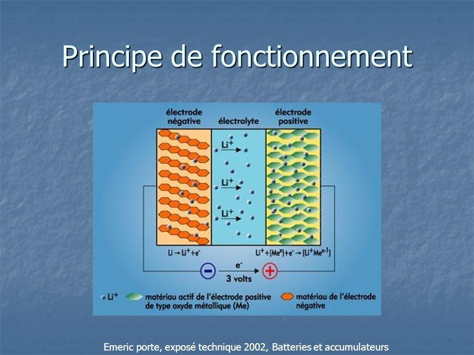 Principe de fonctionnement Emeric porte, exposé technique 2002, Batteries et accumulateurs