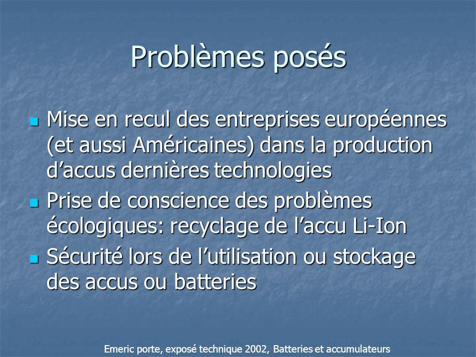 Problèmes posés Mise en recul des entreprises européennes (et aussi Américaines) dans la production daccus dernières technologies Mise en recul des en