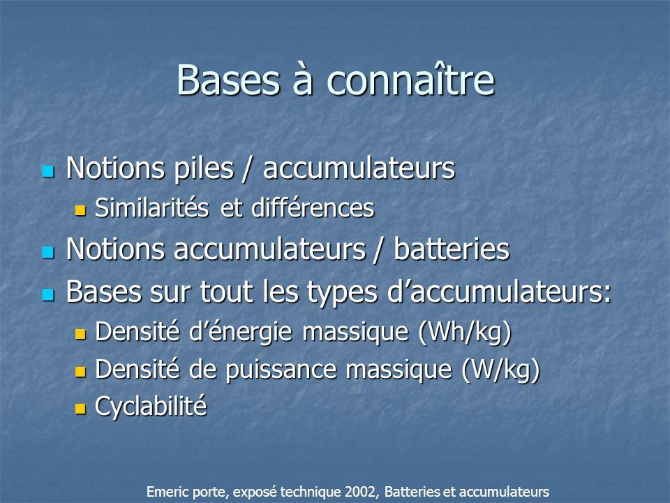 Bases à connaître Notions piles / accumulateurs Notions piles / accumulateurs Similarités et différences Similarités et différences Notions accumulate