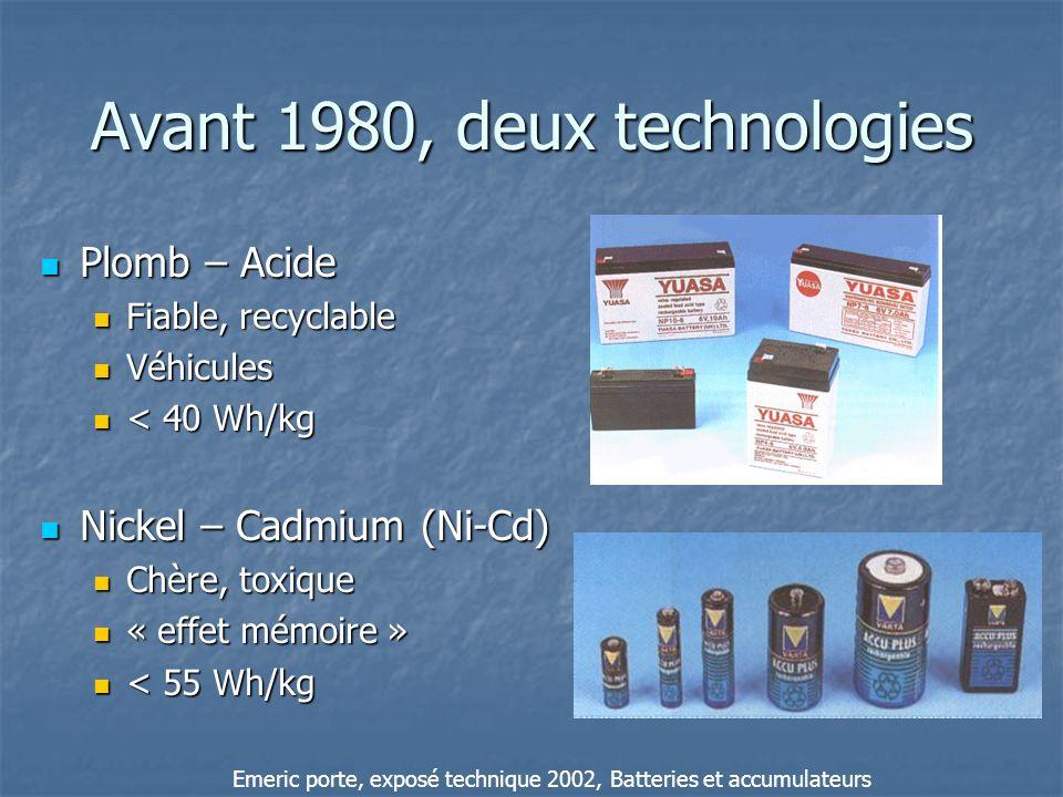 Lithium – Ions (Li-Ion) Un accu développé et amélioré depuis plusieurs années: Un accu développé et amélioré depuis plusieurs années: Années 70 création de laccu lithium-métal Années 70 création de laccu lithium-métal Années 80 évolution vers lithium-ions Années 80 évolution vers lithium-ions Densité dénergie massique importante: 140 à 160 Wh/kg (200 Wh/g en 2003) Densité dénergie massique importante: 140 à 160 Wh/kg (200 Wh/g en 2003) Cyclabilité importante: 500 à 1000 Cyclabilité importante: 500 à 1000 Evolution future de la forme des accus Evolution future de la forme des accus 3 à 4 volts par éléments 3 à 4 volts par éléments Emeric porte, exposé technique 2002, Batteries et accumulateurs