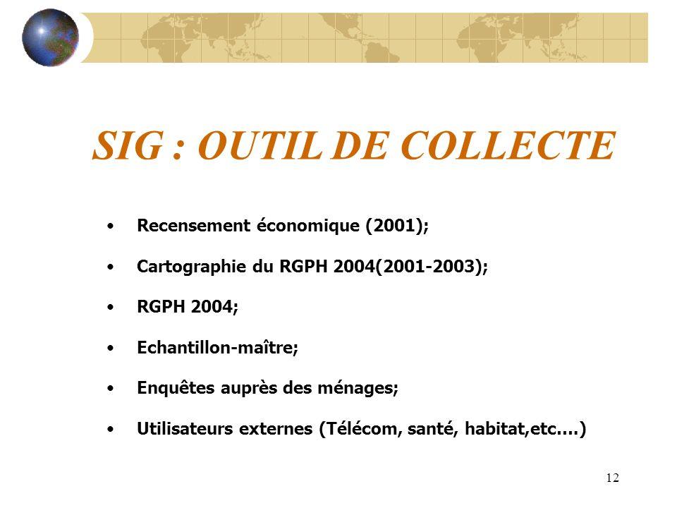 12 SIG : OUTIL DE COLLECTE Recensement économique (2001); Cartographie du RGPH 2004(2001-2003); RGPH 2004; Echantillon-maître; Enquêtes auprès des mén