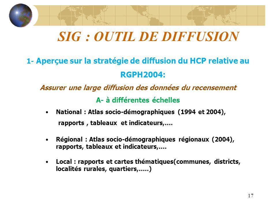 17 SIG : OUTIL DE DIFFUSION 1- Aperçue sur la stratégie de diffusion du HCP relative au RGPH2004: Assurer une large diffusion des données du recenseme
