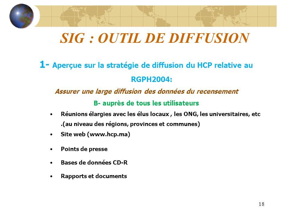 18 SIG : OUTIL DE DIFFUSION 1- Aperçue sur la stratégie de diffusion du HCP relative au RGPH2004: Assurer une large diffusion des données du recenseme