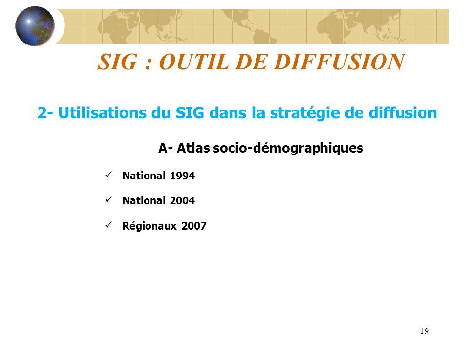 19 SIG : OUTIL DE DIFFUSION 2- Utilisations du SIG dans la stratégie de diffusion A- Atlas socio-démographiques National 1994 National 2004 Régionaux