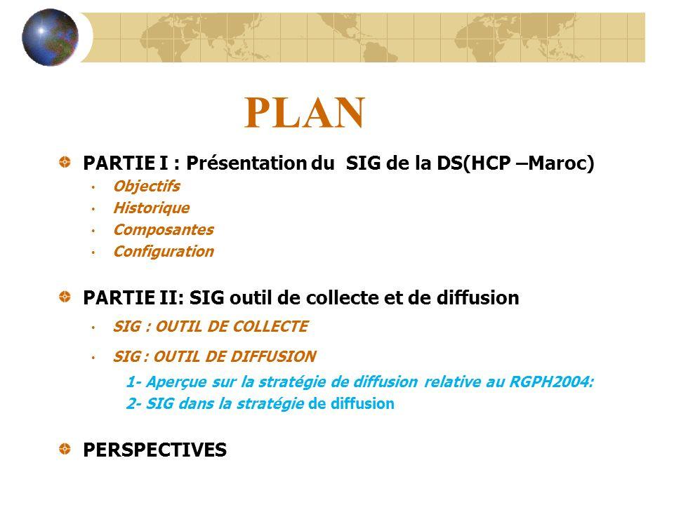 PLAN PARTIE I : Présentation du SIG de la DS(HCP –Maroc) Objectifs Historique Composantes Configuration PARTIE II: SIG outil de collecte et de diffusi