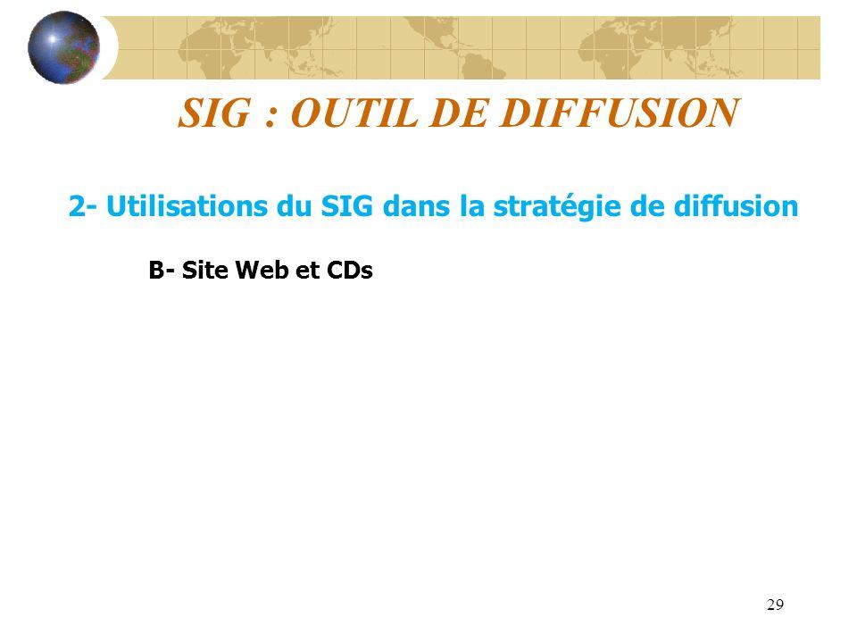 29 SIG : OUTIL DE DIFFUSION 2- Utilisations du SIG dans la stratégie de diffusion B- Site Web et CDs