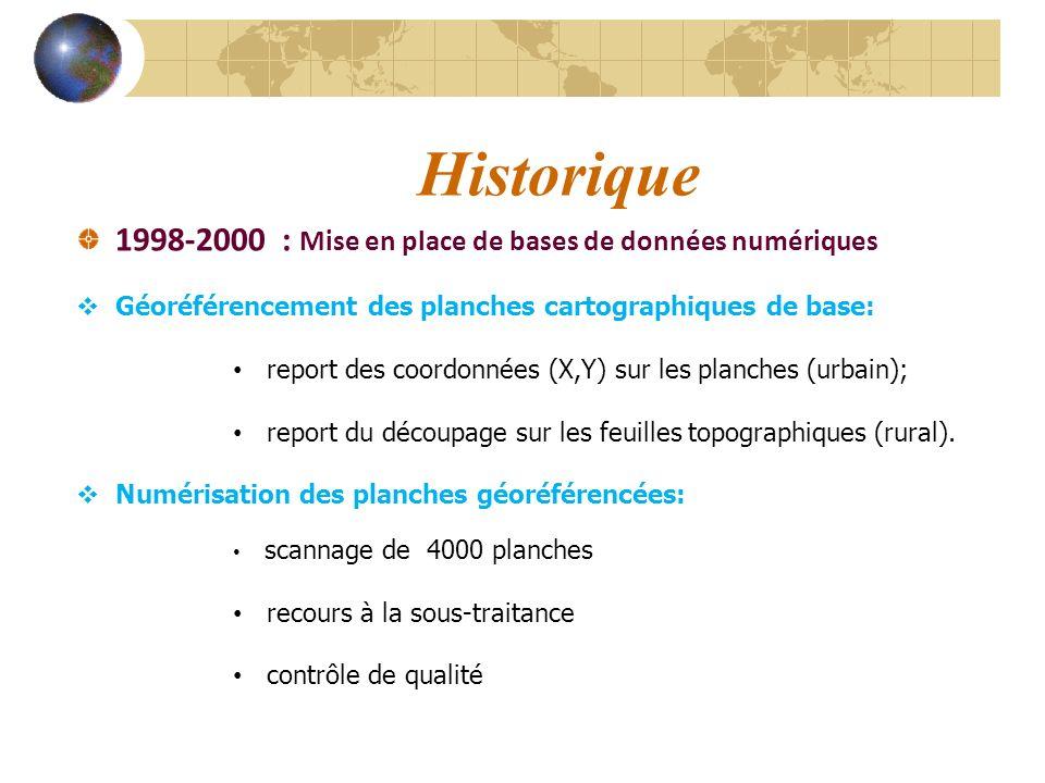 1998-2000 : Mise en place de bases de données numériques Géoréférencement des planches cartographiques de base: report des coordonnées (X,Y) sur les p