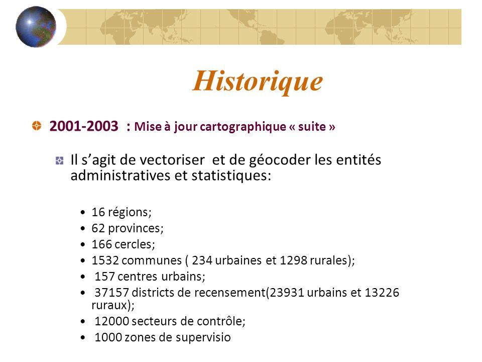 2001-2003 : Mise à jour cartographique « suite » Il sagit de vectoriser et de géocoder les entités administratives et statistiques: 16 régions; 62 pro