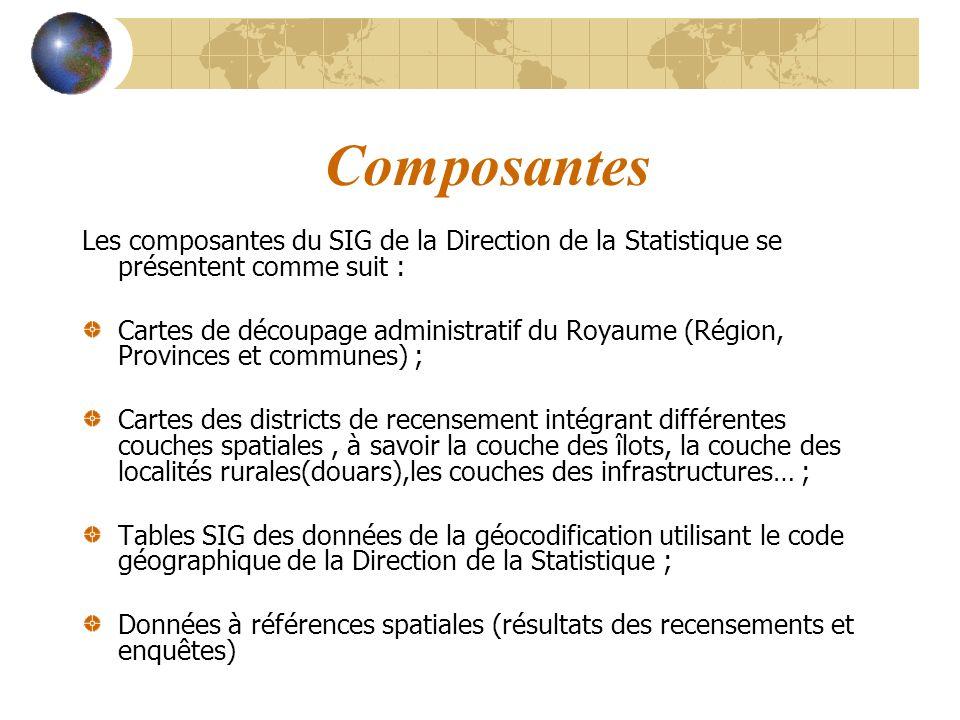 Composantes Les composantes du SIG de la Direction de la Statistique se présentent comme suit : Cartes de découpage administratif du Royaume (Région,