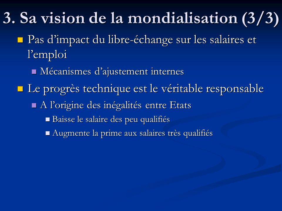 3. Sa vision de la mondialisation (3/3) Pas dimpact du libre-échange sur les salaires et lemploi Pas dimpact du libre-échange sur les salaires et lemp