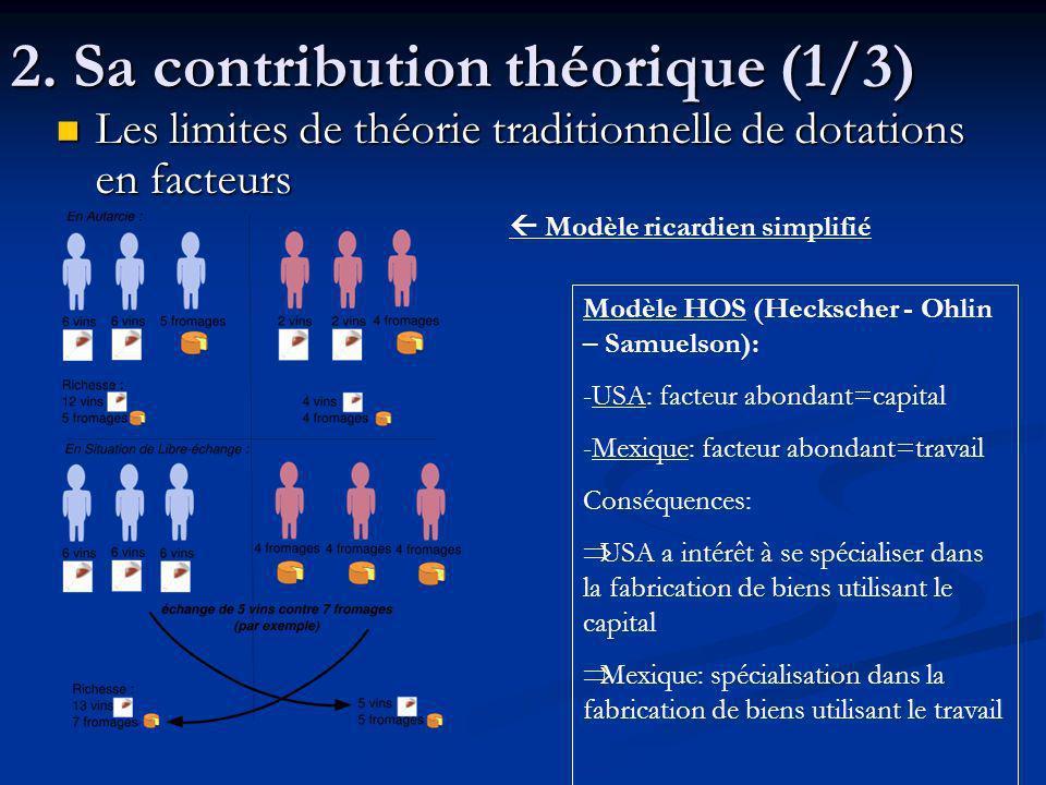 2. Sa contribution théorique (1/3) Les limites de théorie traditionnelle de dotations en facteurs Les limites de théorie traditionnelle de dotations e