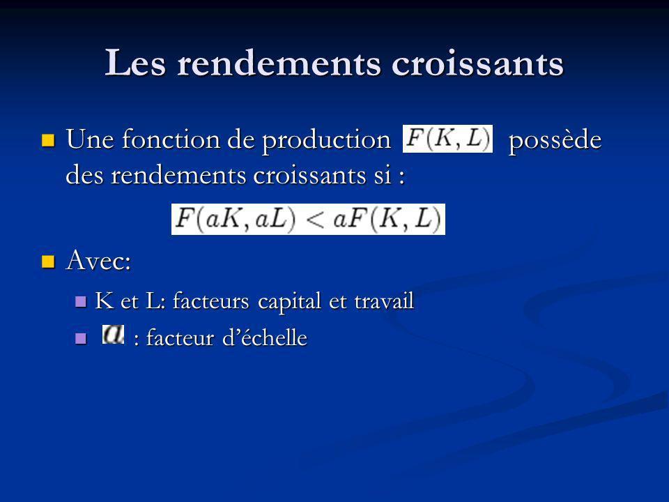 Les rendements croissants Une fonction de production possède des rendements croissants si : Une fonction de production possède des rendements croissan