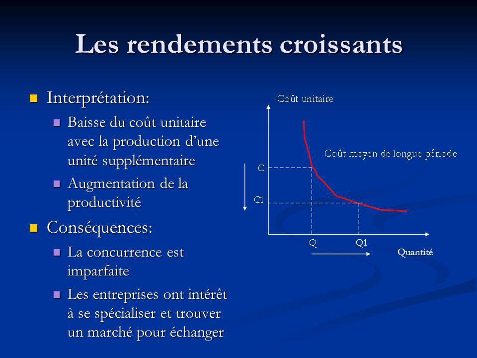 Les rendements croissants Interprétation: Interprétation: Baisse du coût unitaire avec la production dune unité supplémentaire Baisse du coût unitaire