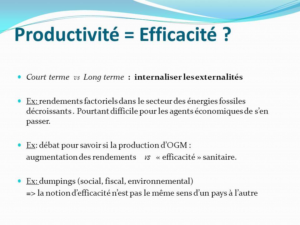 Productivité = Efficacité ? Court terme vs Long terme : internaliser les externalités Ex: rendements factoriels dans le secteur des énergies fossiles