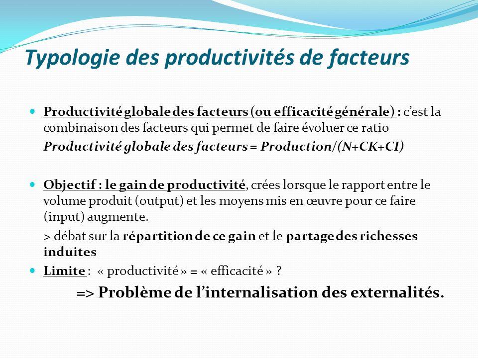 Typologie des productivités de facteurs Productivité globale des facteurs (ou efficacité générale) : cest la combinaison des facteurs qui permet de fa