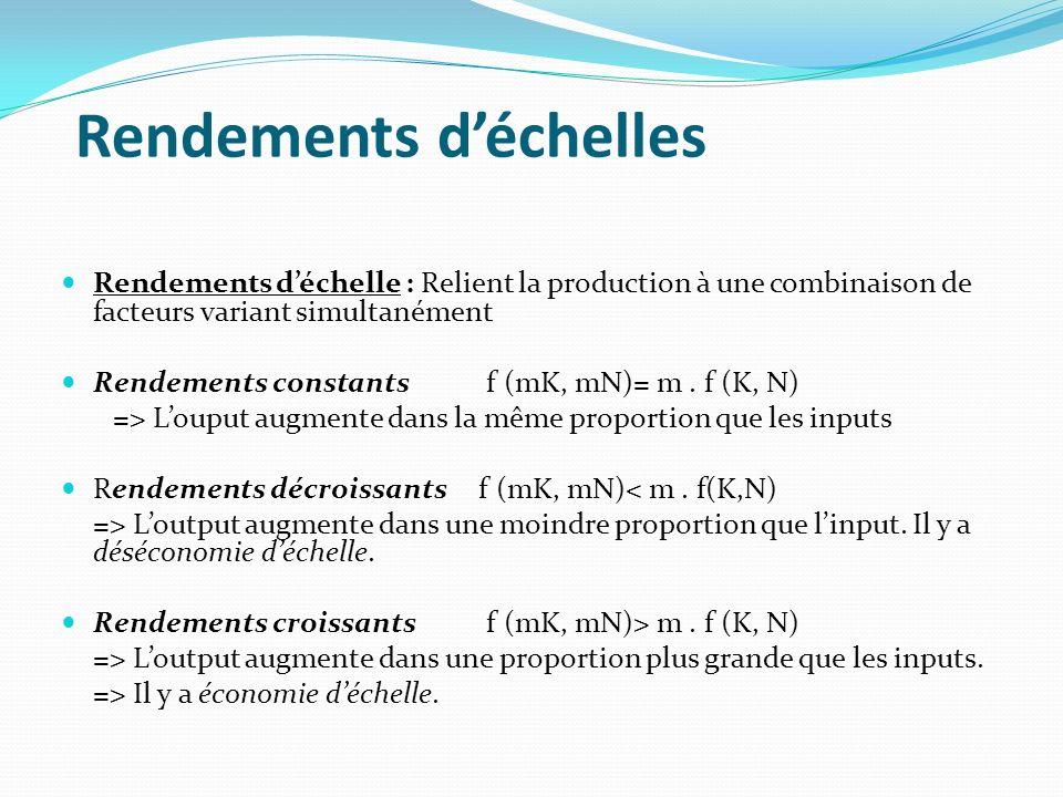 Rendements déchelles Rendements déchelle : Relient la production à une combinaison de facteurs variant simultanément Rendements constantsf (mK, mN)= m