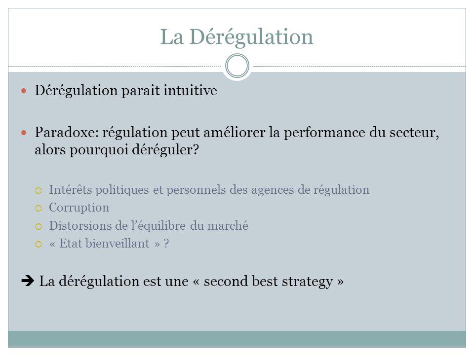 La Dérégulation Dérégulation parait intuitive Paradoxe: régulation peut améliorer la performance du secteur, alors pourquoi déréguler? Intérêts politi