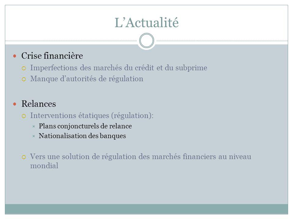 LActualité Crise financière Imperfections des marchés du crédit et du subprime Manque dautorités de régulation Relances Interventions étatiques (régul