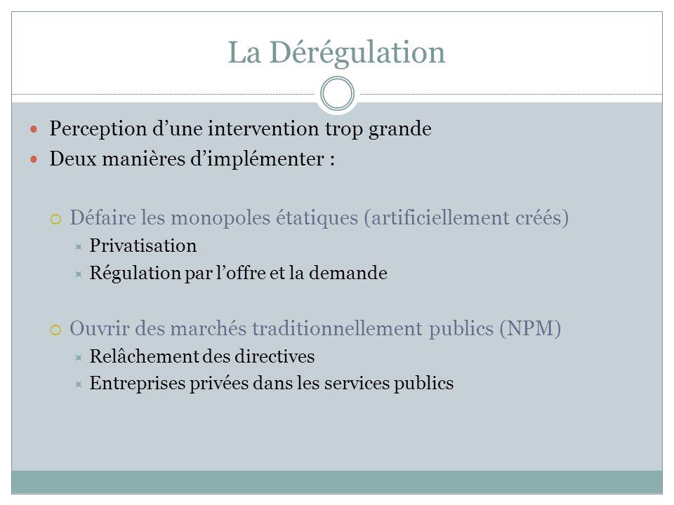 La Dérégulation Perception dune intervention trop grande Deux manières dimplémenter : Défaire les monopoles étatiques (artificiellement créés) Privati