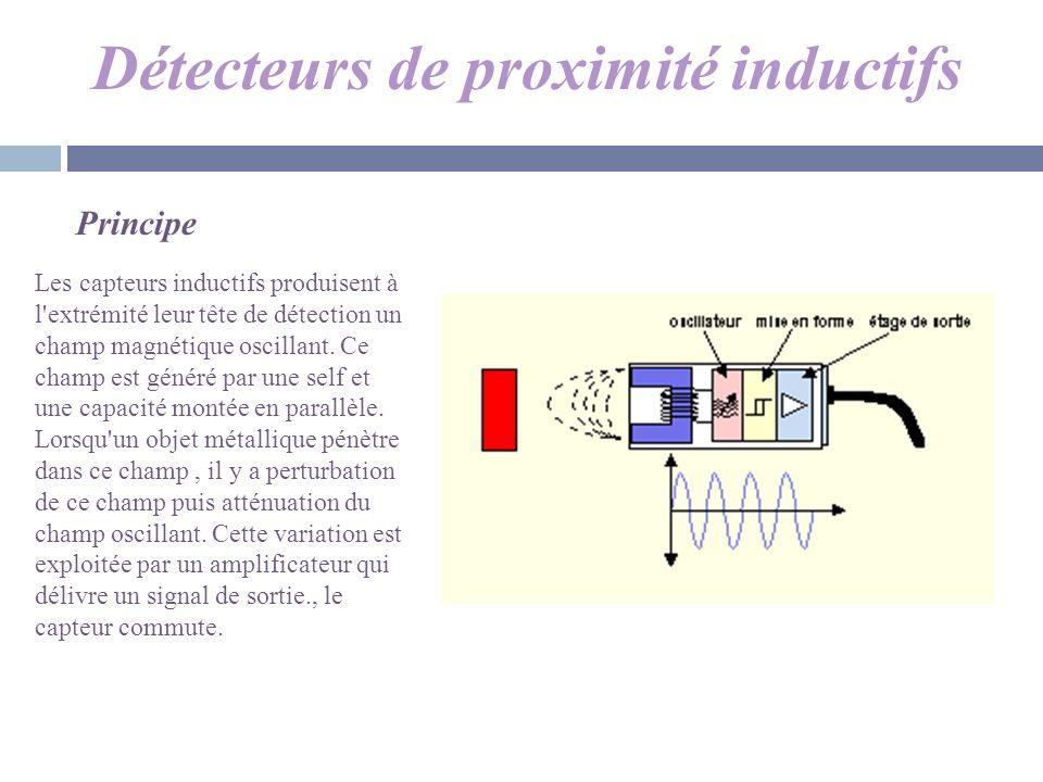 Détecteurs de proximité inductifs Principe Les capteurs inductifs produisent à l'extrémité leur tête de détection un champ magnétique oscillant. Ce ch